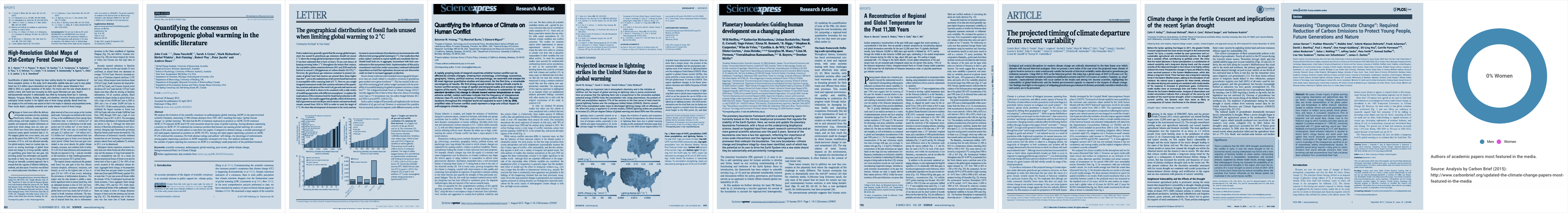 4_most influential papers in media